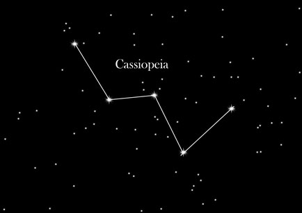 Konstellation Cassiopeia