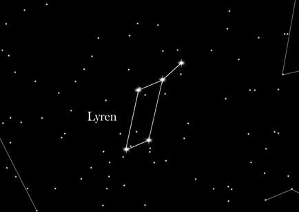 Stjernetegnet Lyren