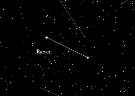 Stjernetegnet Ræven